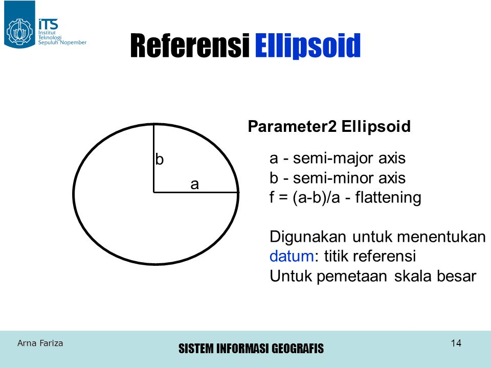 Referensi Ellipsoid Parameter2 Ellipsoid b a - semi-major axis