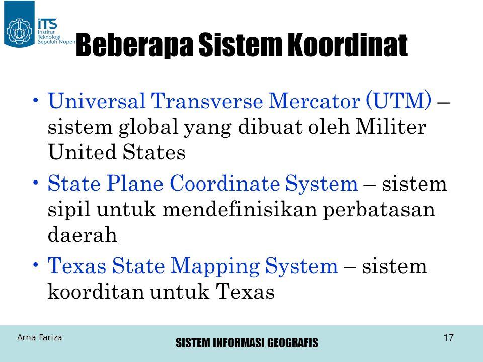 Beberapa Sistem Koordinat