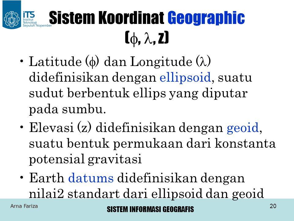Sistem Koordinat Geographic (f, l, z)
