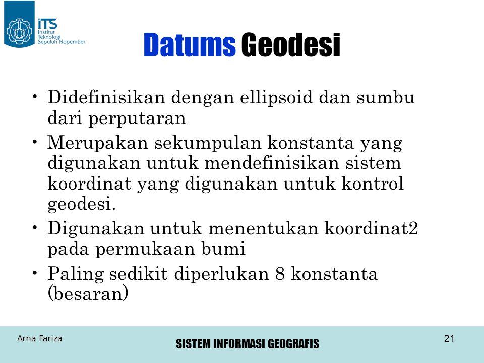 Datums Geodesi Didefinisikan dengan ellipsoid dan sumbu dari perputaran.