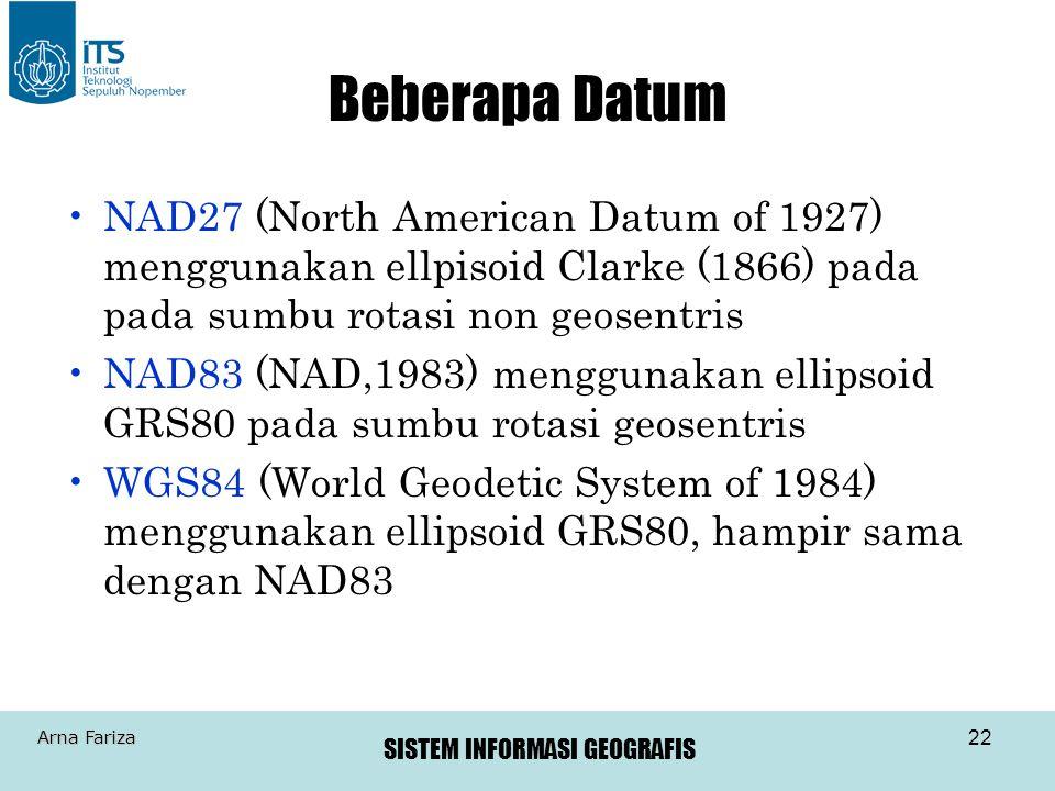 Beberapa Datum NAD27 (North American Datum of 1927) menggunakan ellpisoid Clarke (1866) pada pada sumbu rotasi non geosentris.