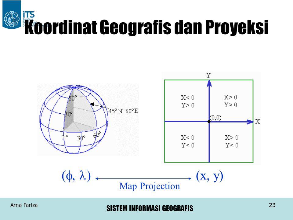 Koordinat Geografis dan Proyeksi