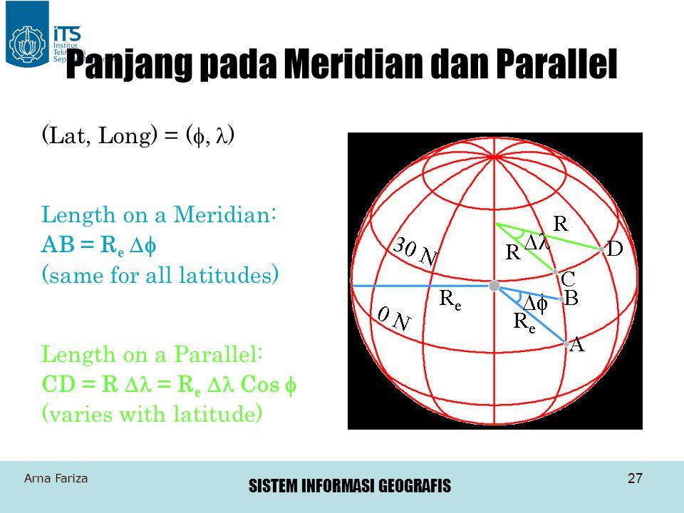 Panjang pada Meridian dan Parallel