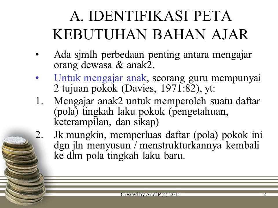 A. IDENTIFIKASI PETA KEBUTUHAN BAHAN AJAR