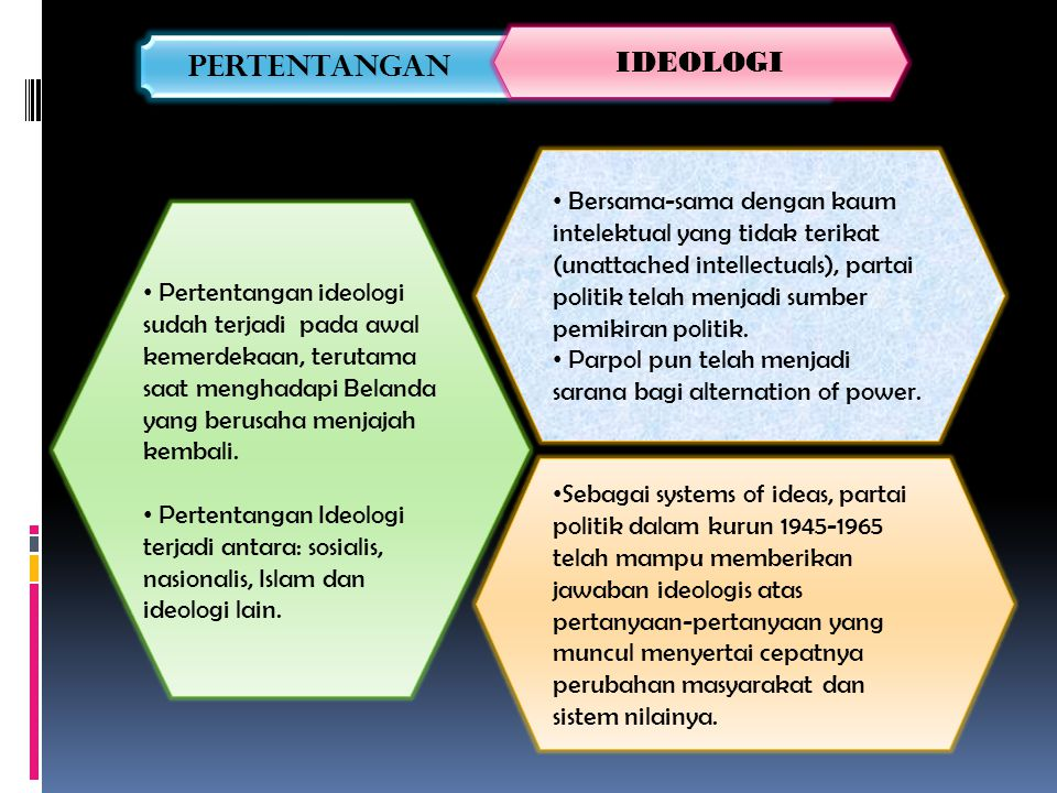 IDEOLOGI PERTENTANGAN