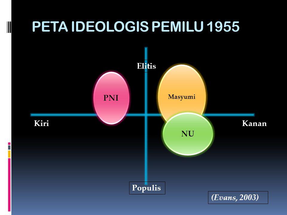 PETA IDEOLOGIS PEMILU 1955 Elitis PNI NU Kiri Kanan Populis