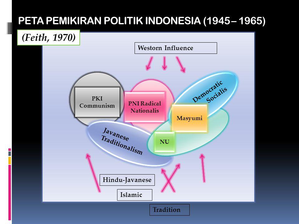 PETA PEMIKIRAN POLITIK INDONESIA (1945 – 1965)