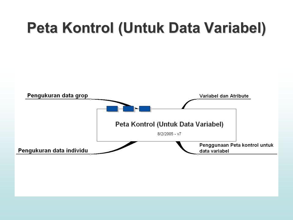 Peta Kontrol (Untuk Data Variabel)