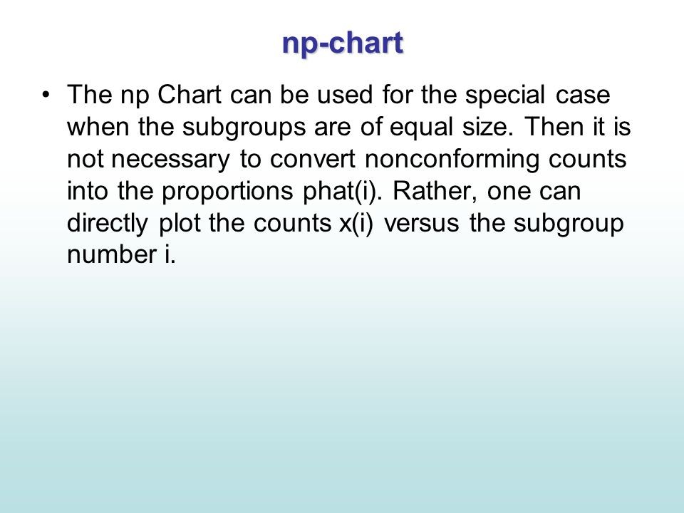 np-chart