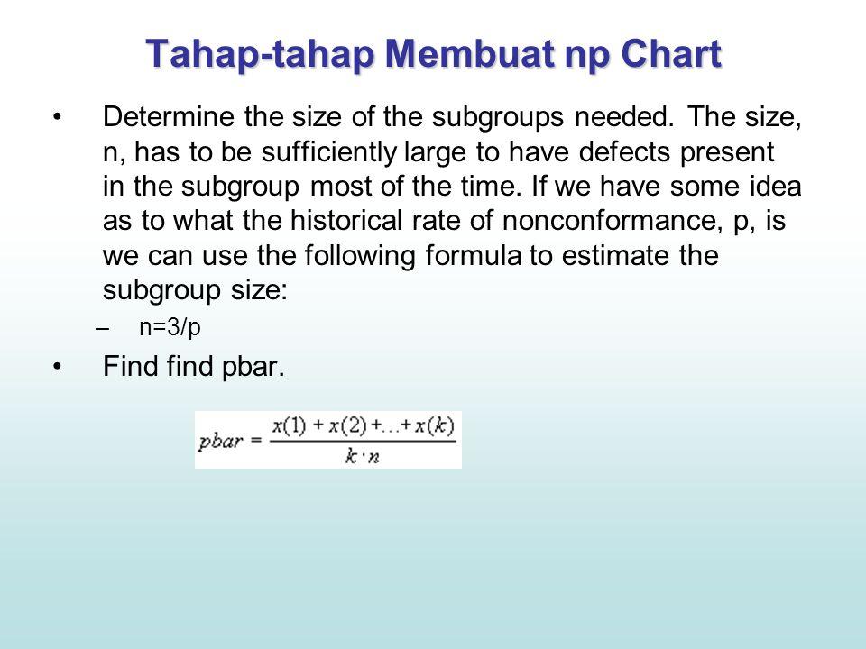 Tahap-tahap Membuat np Chart