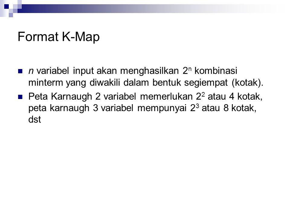 Format K-Map n variabel input akan menghasilkan 2n kombinasi minterm yang diwakili dalam bentuk segiempat (kotak).