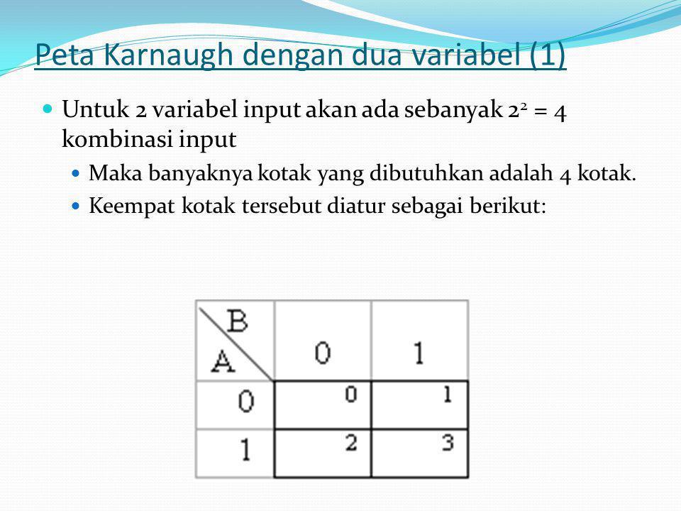 Peta Karnaugh dengan dua variabel (1)