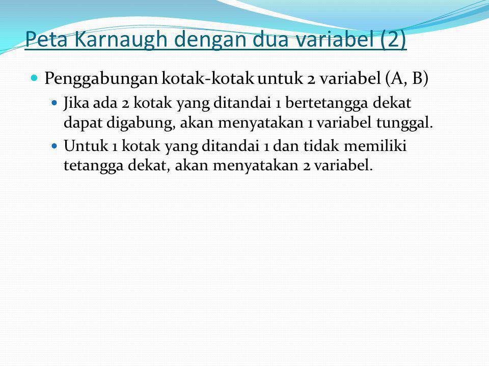 Peta Karnaugh dengan dua variabel (2)