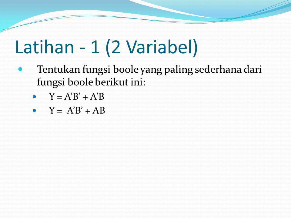 Latihan - 1 (2 Variabel) Tentukan fungsi boole yang paling sederhana dari fungsi boole berikut ini: