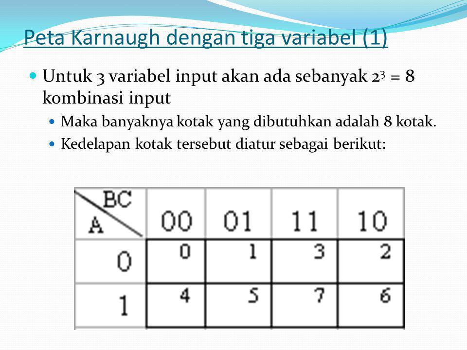 Peta Karnaugh dengan tiga variabel (1)