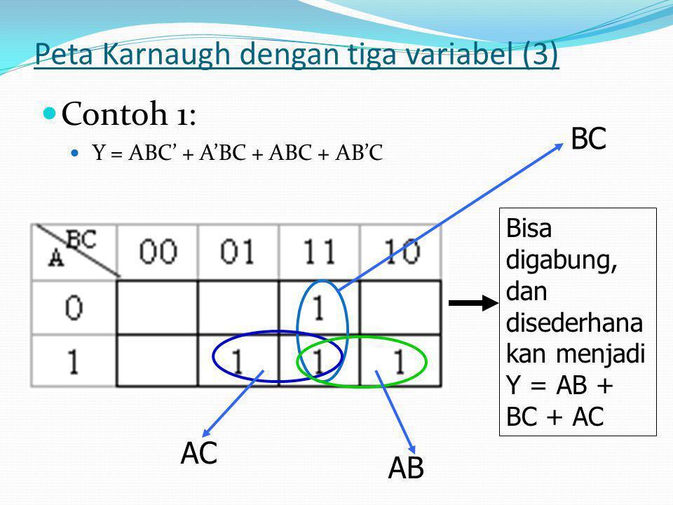 Peta Karnaugh dengan tiga variabel (3)