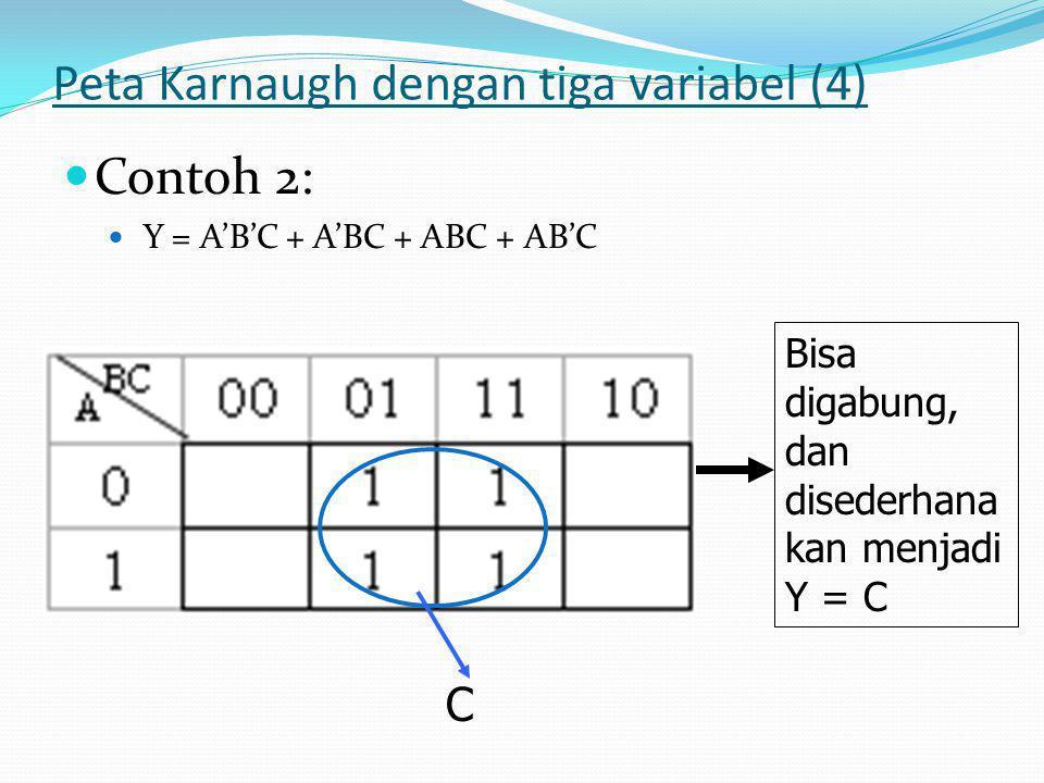 Peta Karnaugh dengan tiga variabel (4)
