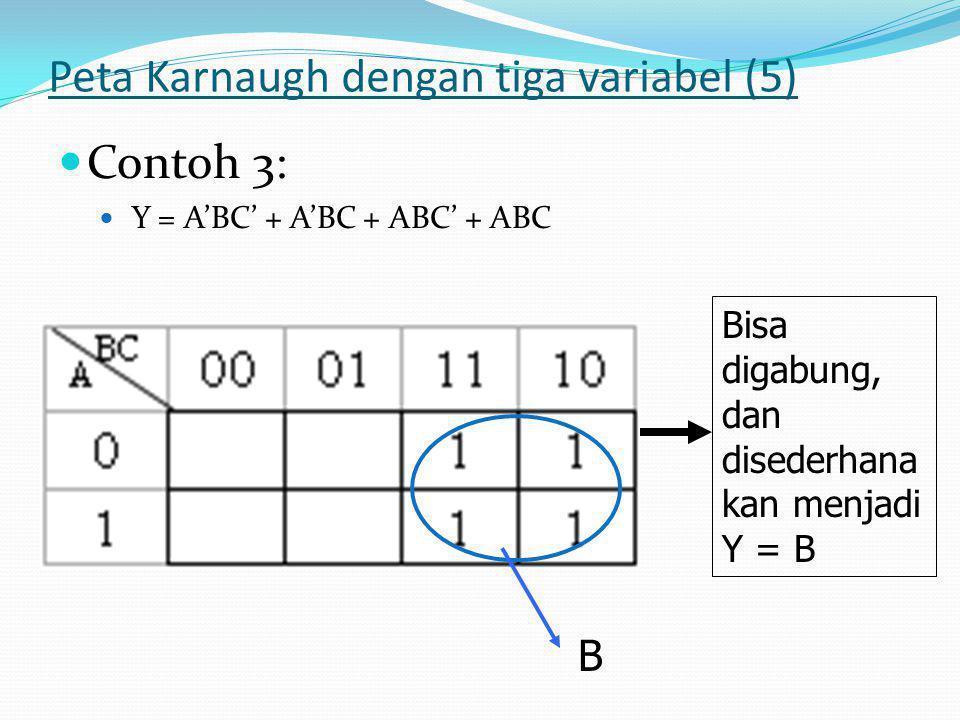 Peta Karnaugh dengan tiga variabel (5)