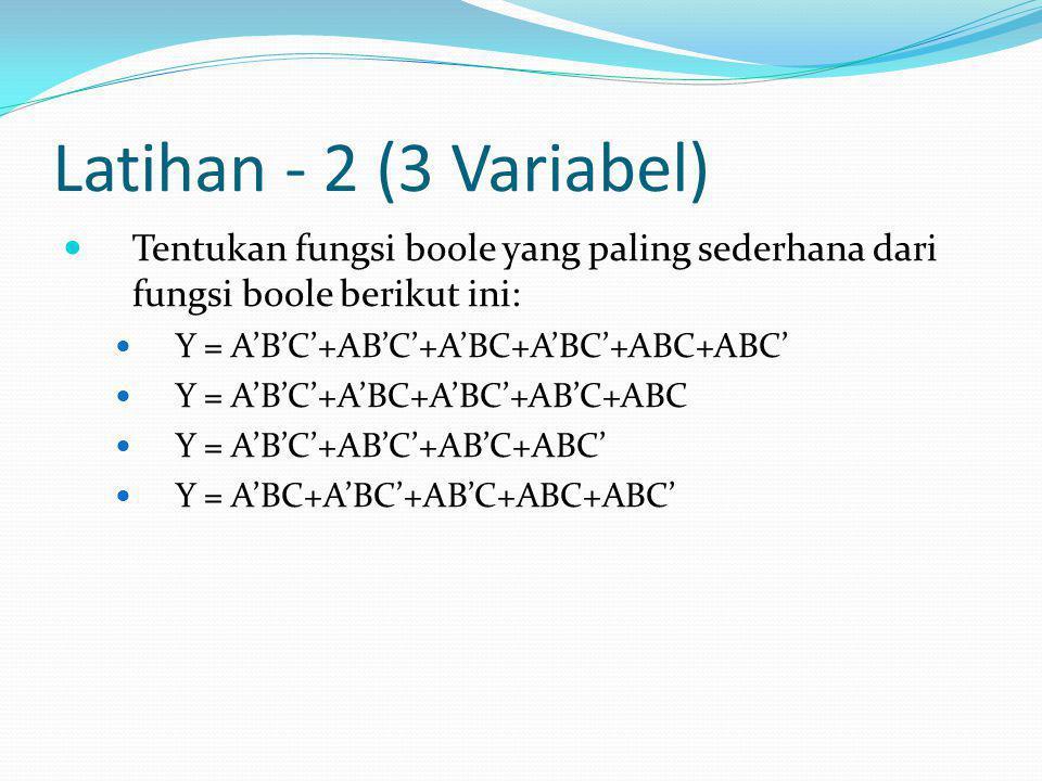 Latihan - 2 (3 Variabel) Tentukan fungsi boole yang paling sederhana dari fungsi boole berikut ini: