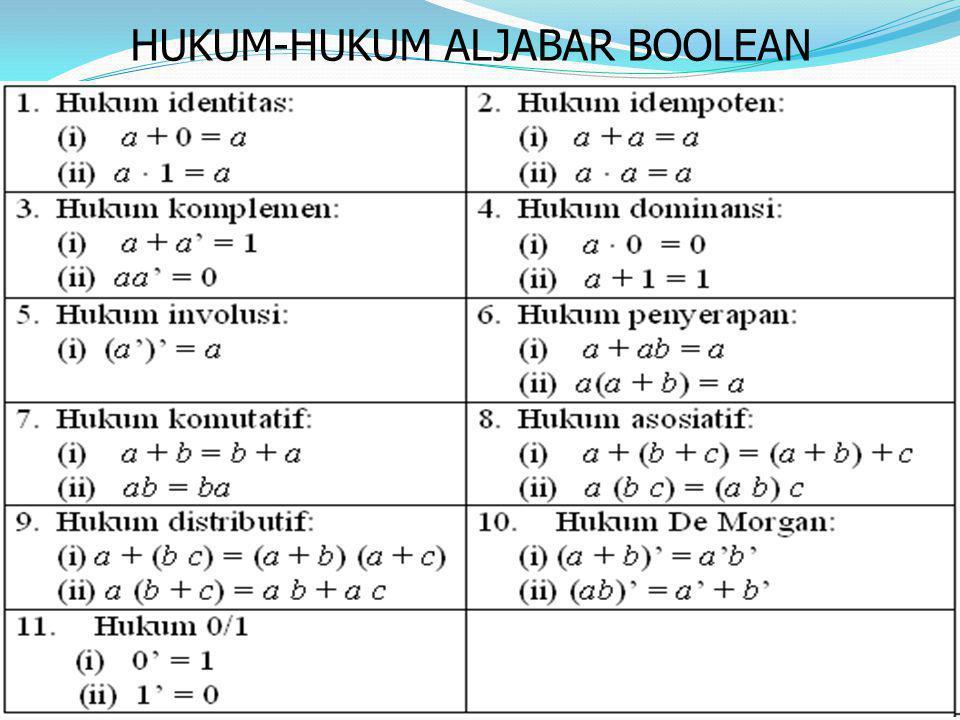 HUKUM-HUKUM ALJABAR BOOLEAN