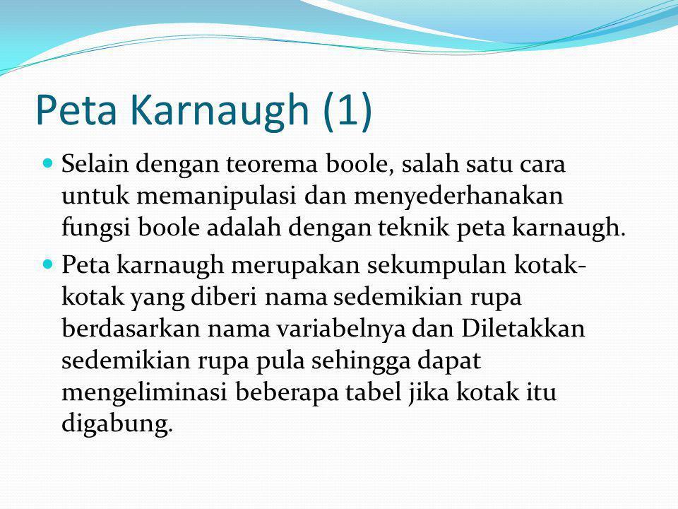 Peta Karnaugh (1)
