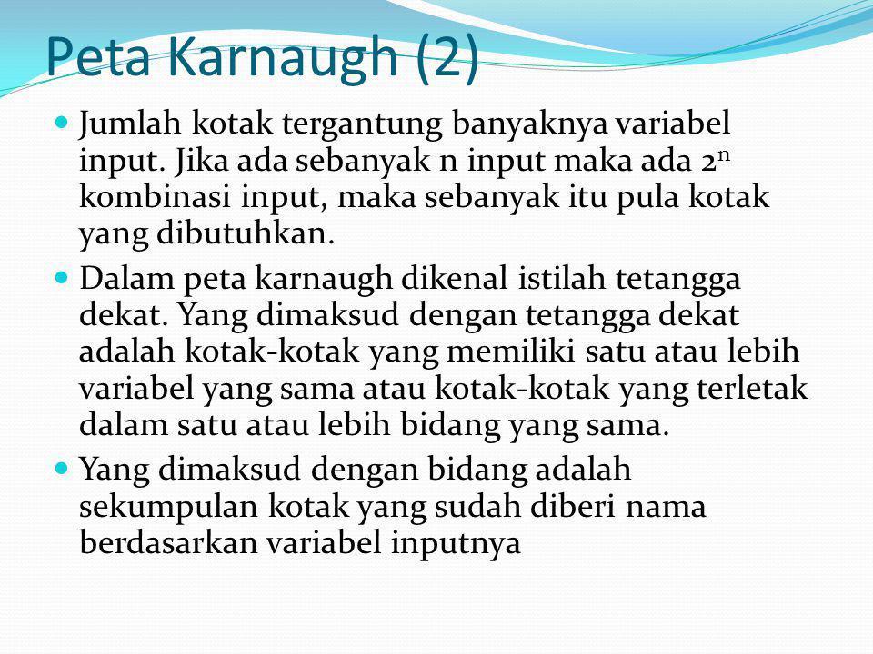 Peta Karnaugh (2)