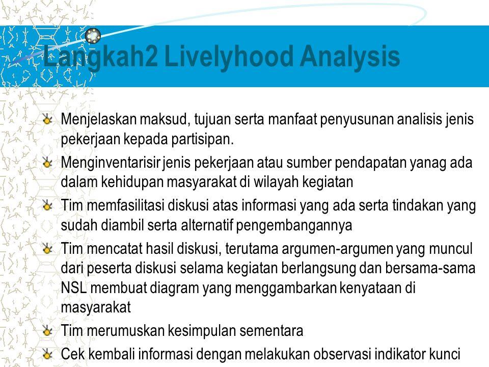Langkah2 Livelyhood Analysis