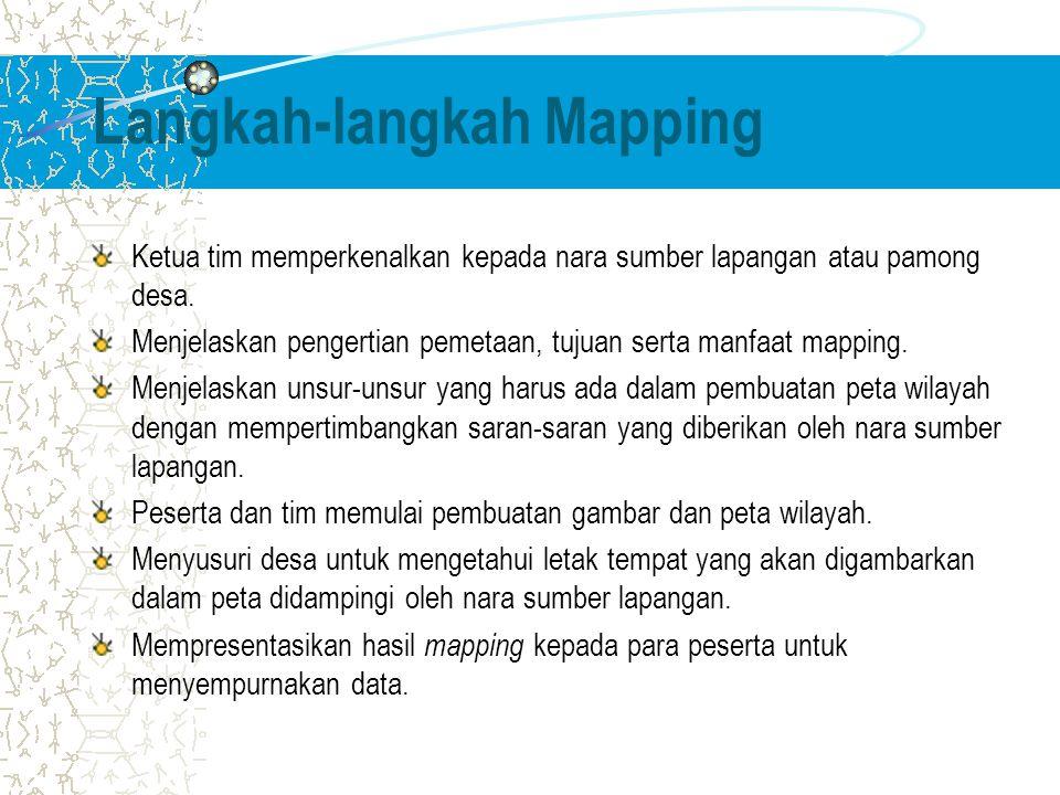 Langkah-langkah Mapping