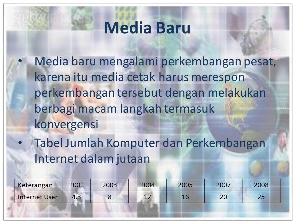 Media Baru
