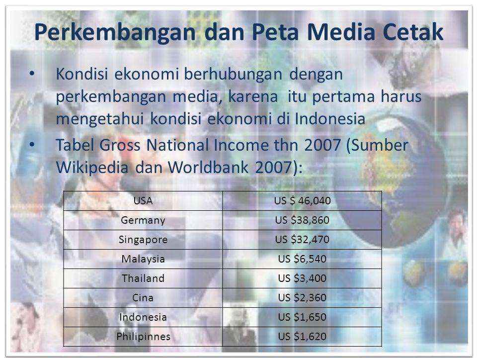 Perkembangan dan Peta Media Cetak