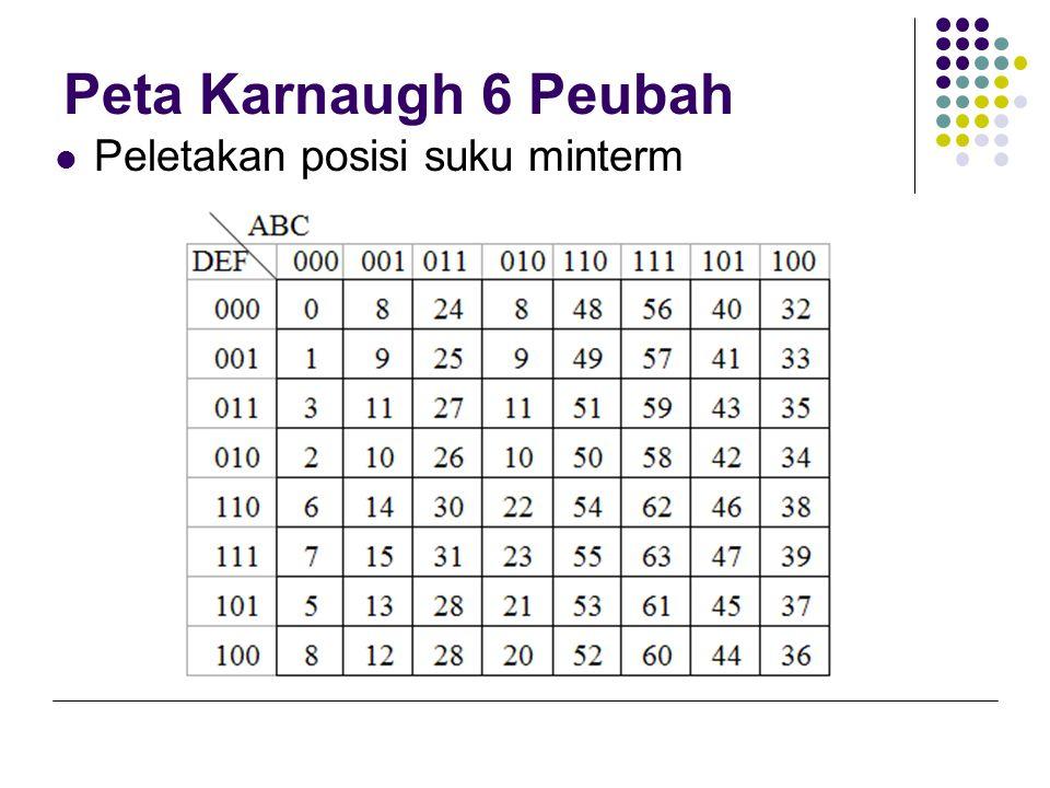 Peta Karnaugh 6 Peubah Peletakan posisi suku minterm