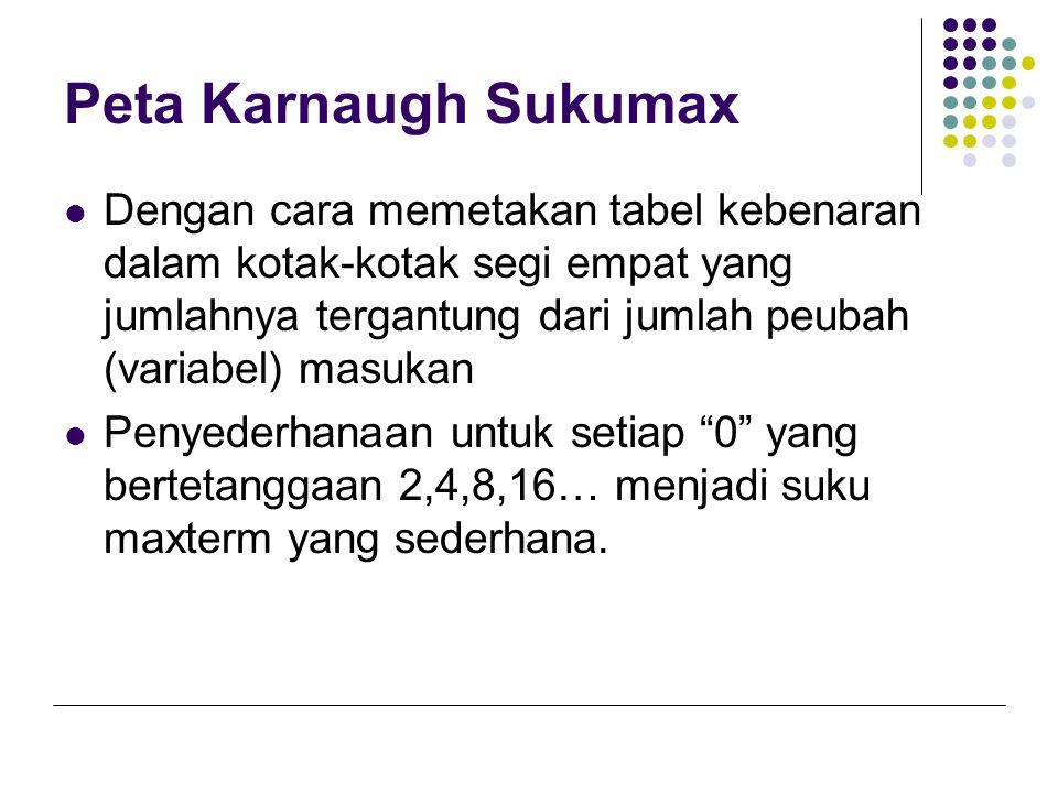 Peta Karnaugh Sukumax