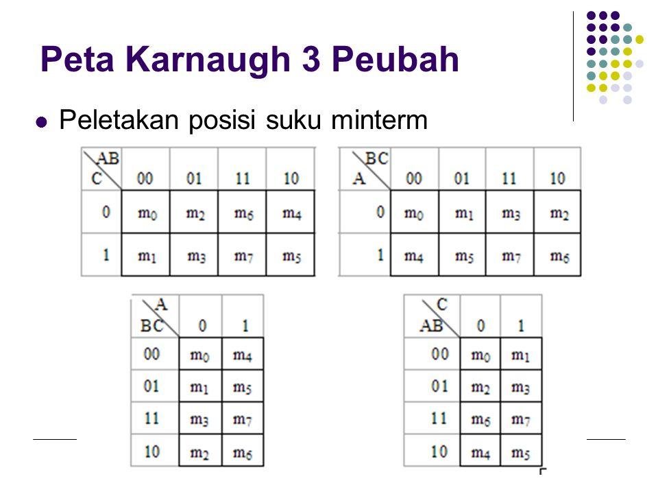 Peta Karnaugh 3 Peubah Peletakan posisi suku minterm