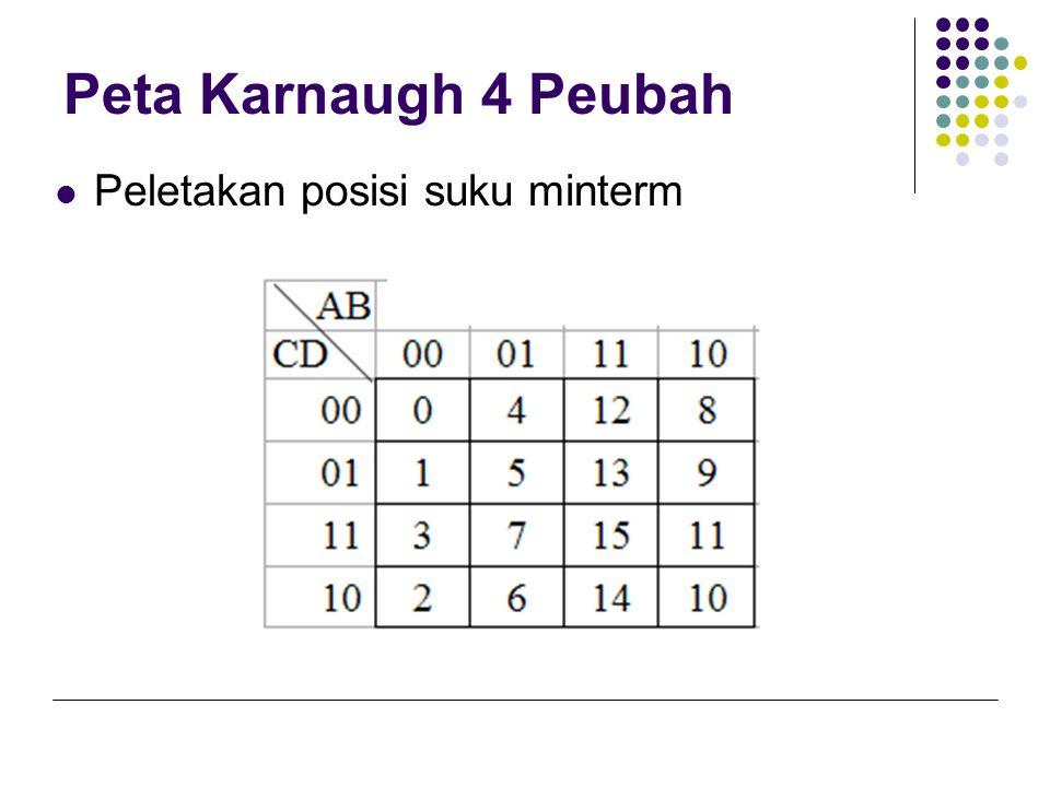 Peta Karnaugh 4 Peubah Peletakan posisi suku minterm