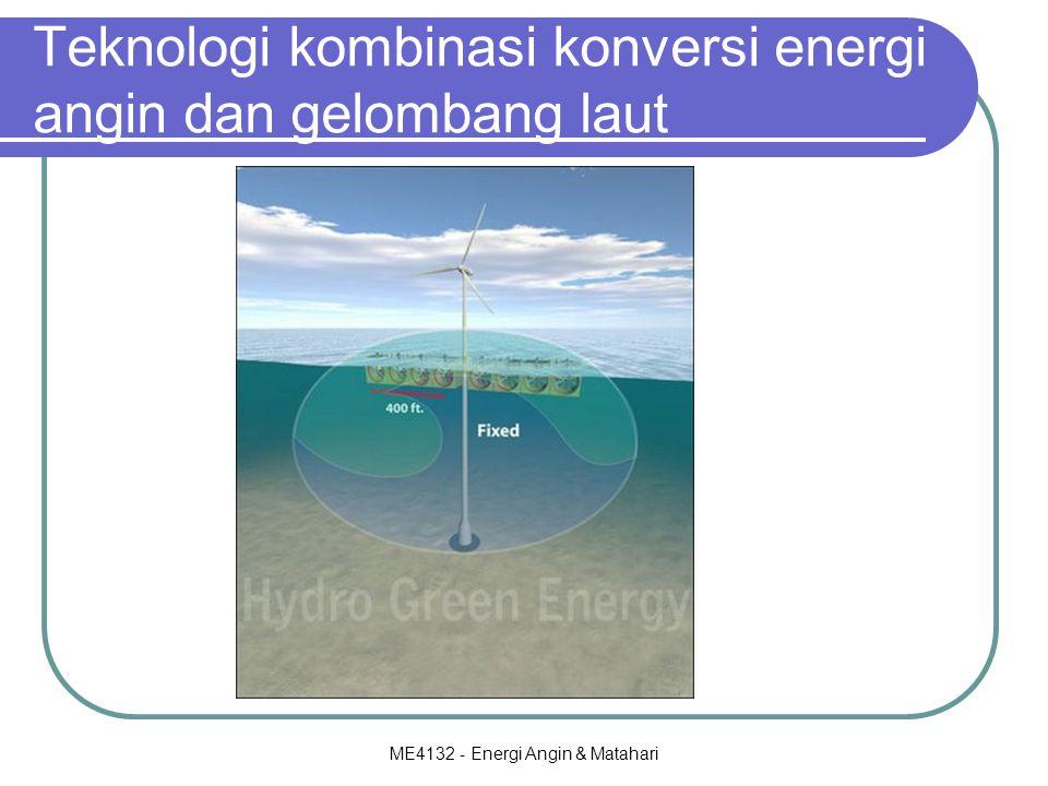 Teknologi kombinasi konversi energi angin dan gelombang laut