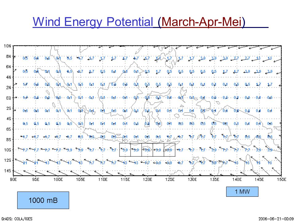 Wind Energy Potential (March-Apr-Mei)