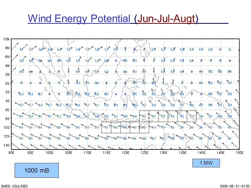 Wind Energy Potential (Jun-Jul-Augt)