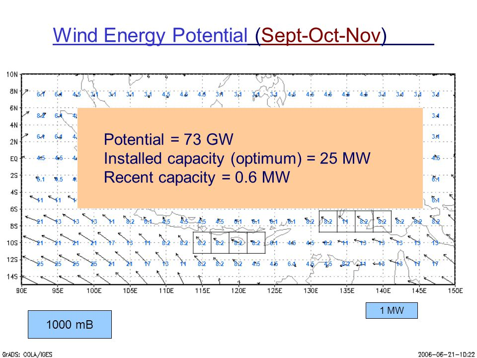 Wind Energy Potential (Sept-Oct-Nov)