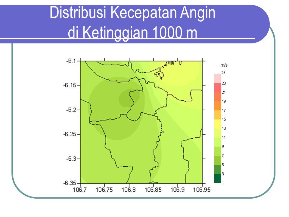 Distribusi Kecepatan Angin di Ketinggian 1000 m