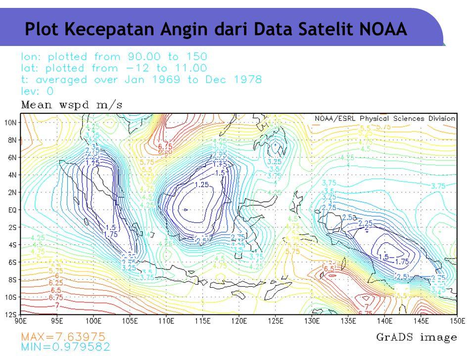 Plot Kecepatan Angin dari Data Satelit NOAA