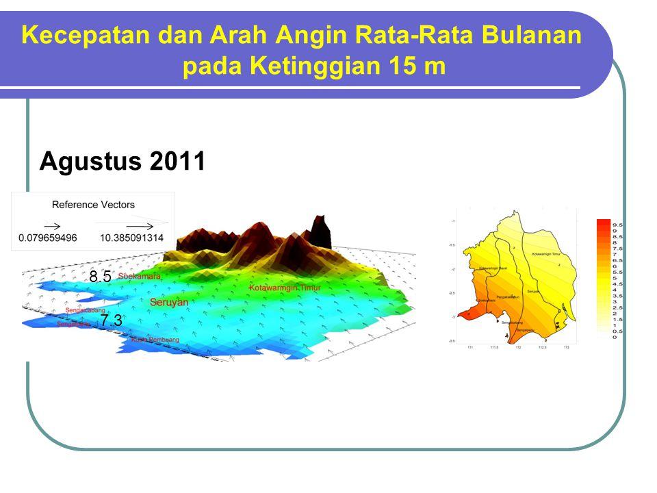 Kecepatan dan Arah Angin Rata-Rata Bulanan pada Ketinggian 15 m