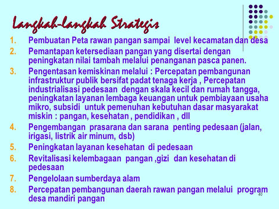 Langkah-langkah Strategis