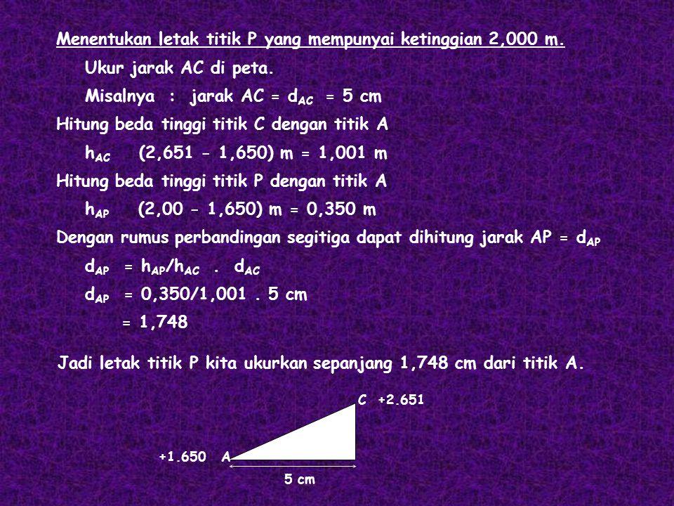Menentukan letak titik P yang mempunyai ketinggian 2,000 m.