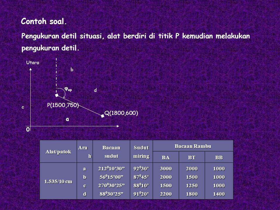 Contoh soal. Pengukuran detil situasi, alat berdiri di titik P kemudian melakukan pengukuran detil.