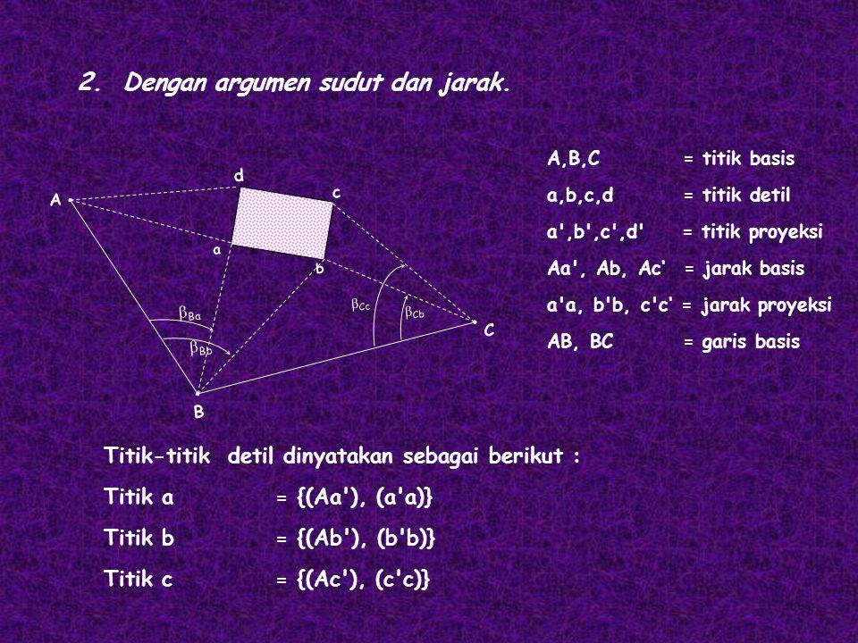 2. Dengan argumen sudut dan jarak.
