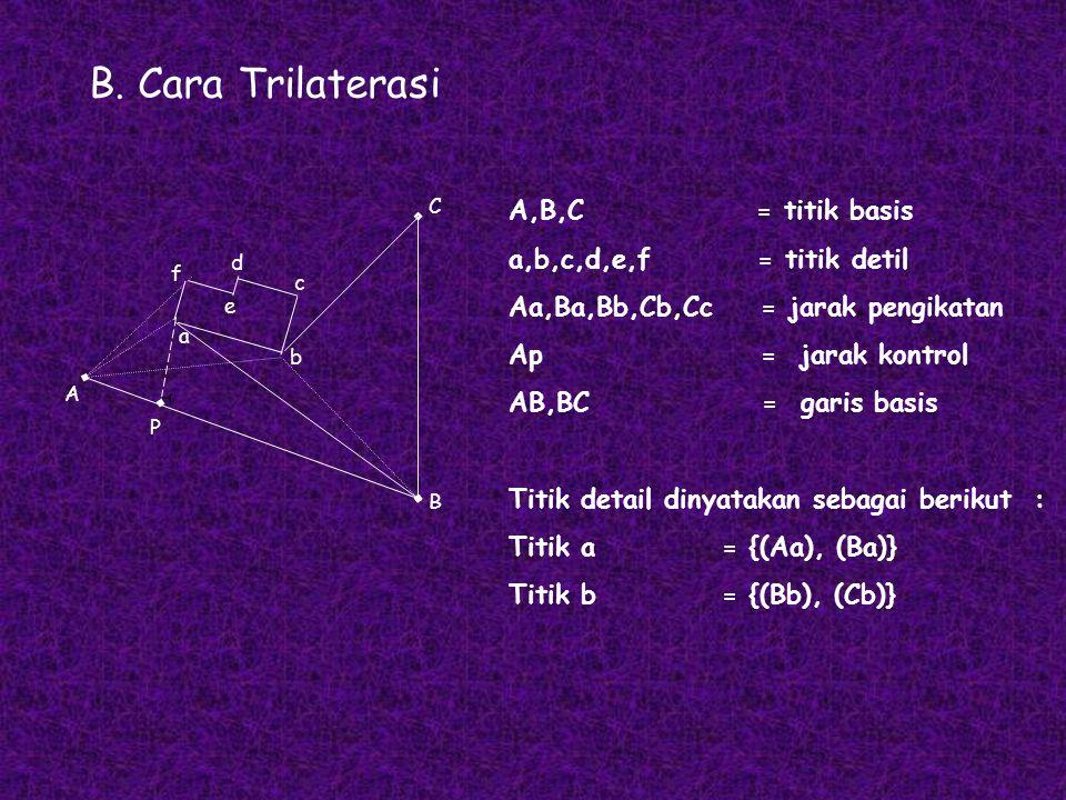 B. Cara Trilaterasi A,B,C = titik basis a,b,c,d,e,f = titik detil