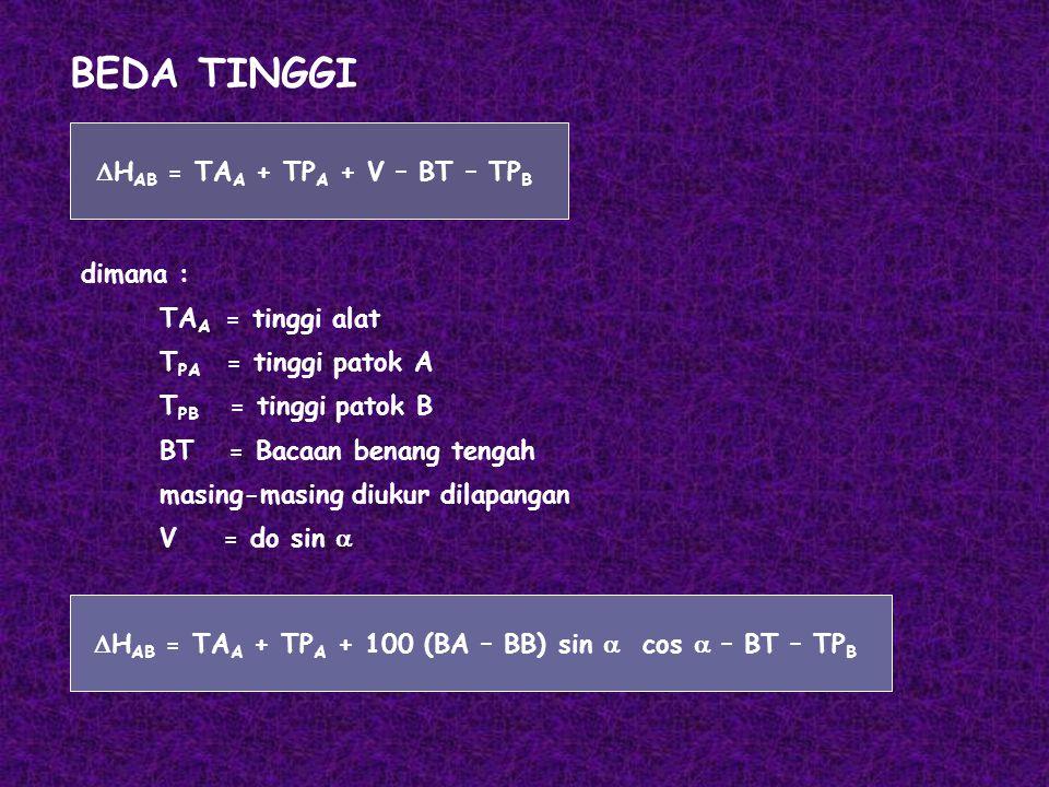 BEDA TINGGI HAB = TAA + TPA + V – BT – TPB dimana : TAA = tinggi alat