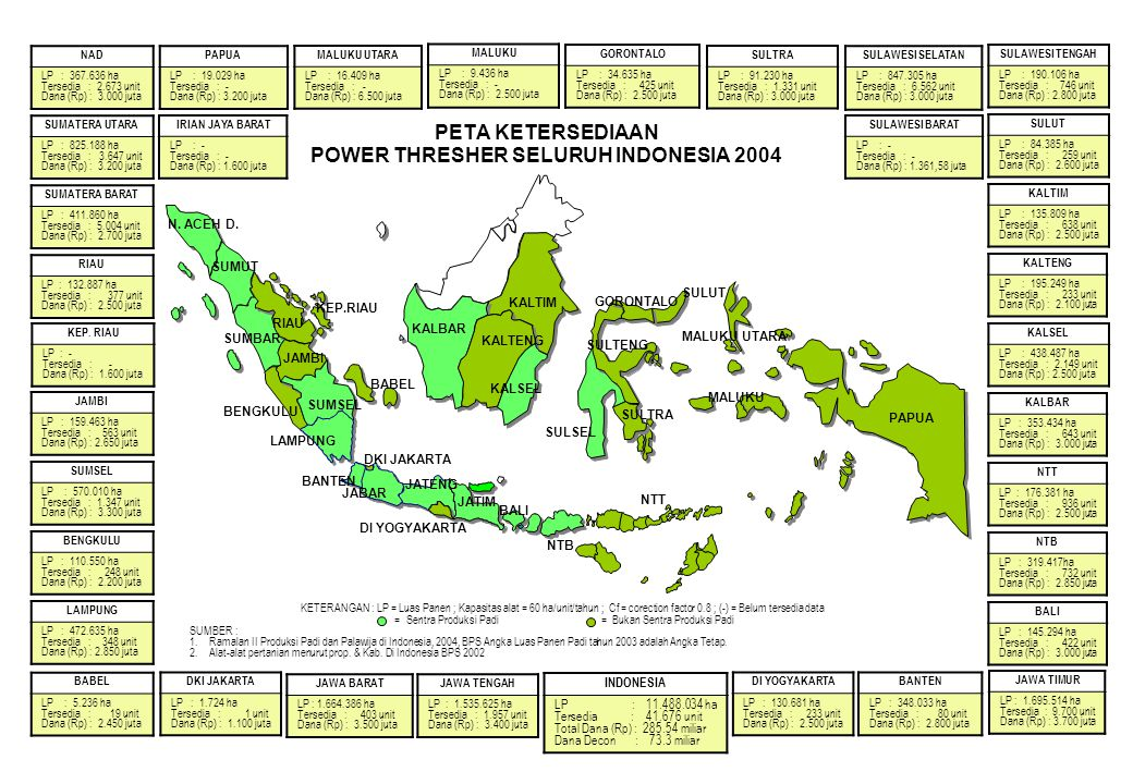 PETA KETERSEDIAAN POWER THRESHER SELURUH INDONESIA 2004