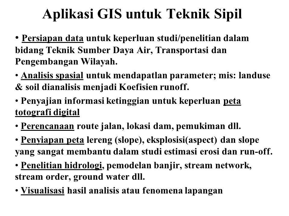 Aplikasi GIS untuk Teknik Sipil