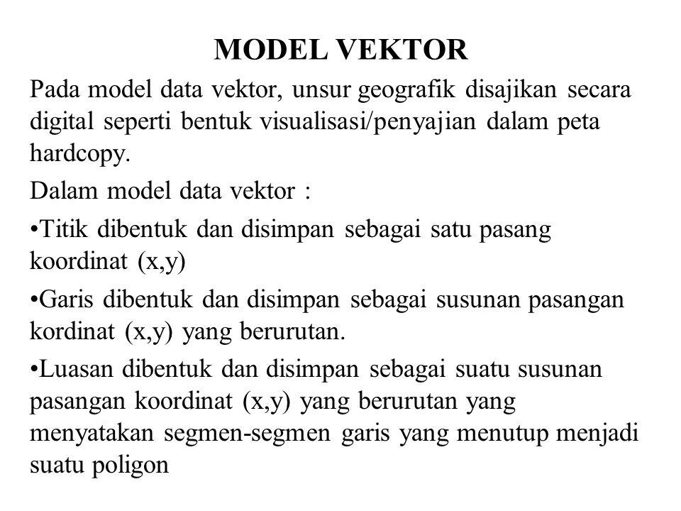 MODEL VEKTOR Pada model data vektor, unsur geografik disajikan secara digital seperti bentuk visualisasi/penyajian dalam peta hardcopy.